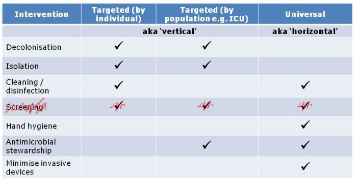 universal vs. targeted definitions_cropped