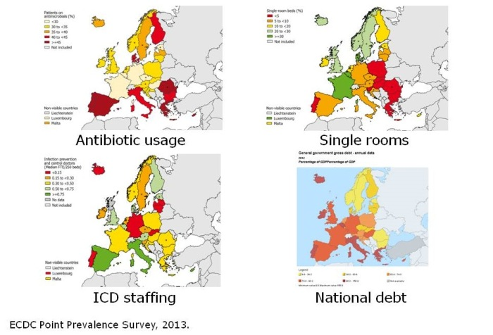 barriers to IC Europe