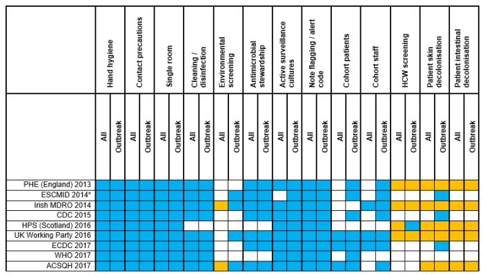 cpe-guidelines-matrix-updated.png