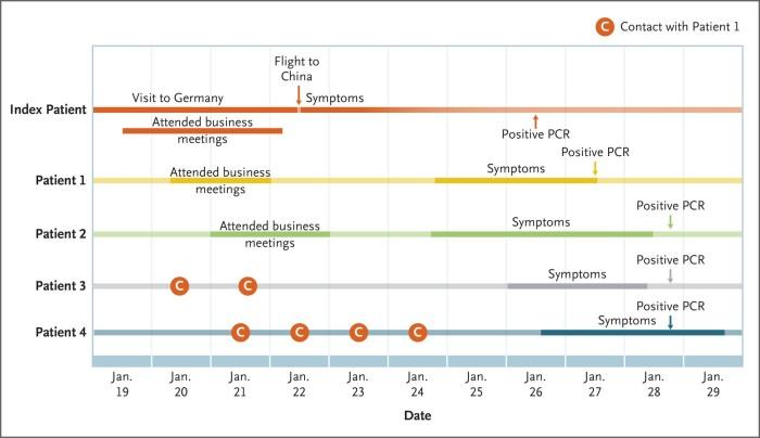 coronavirus asymptomatic